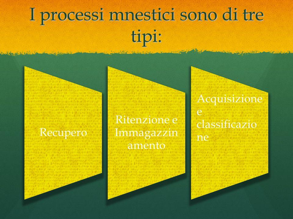 I processi mnestici sono di tre tipi: