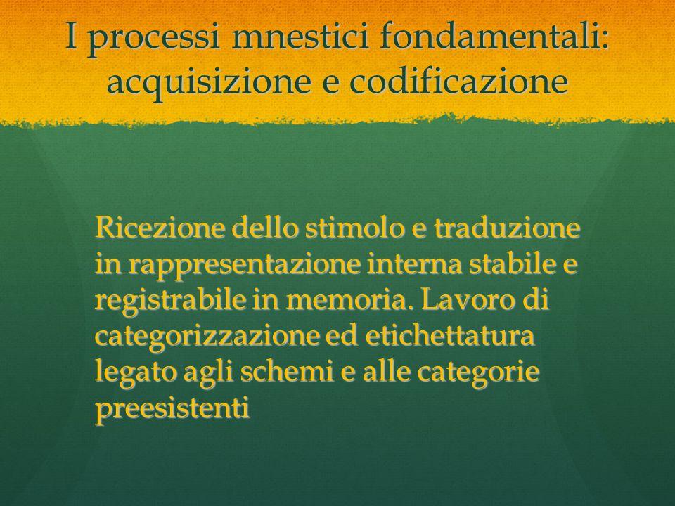 I processi mnestici fondamentali: acquisizione e codificazione