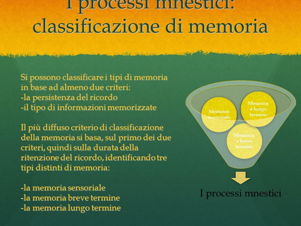 I processi mnestici: classificazione di memoria