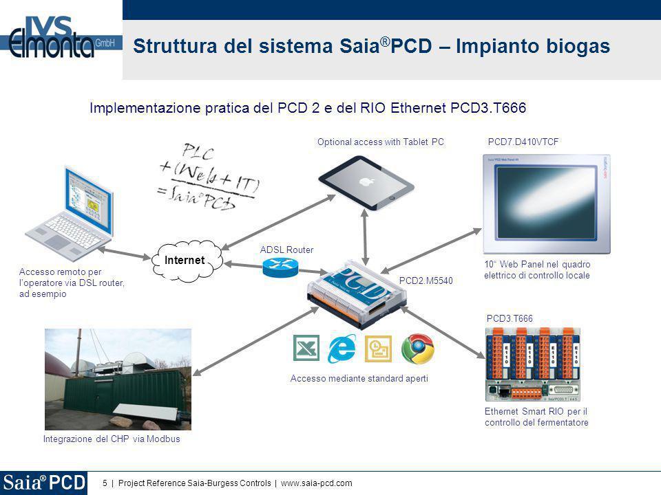 Implementazione pratica del PCD 2 e del RIO Ethernet PCD3.T666