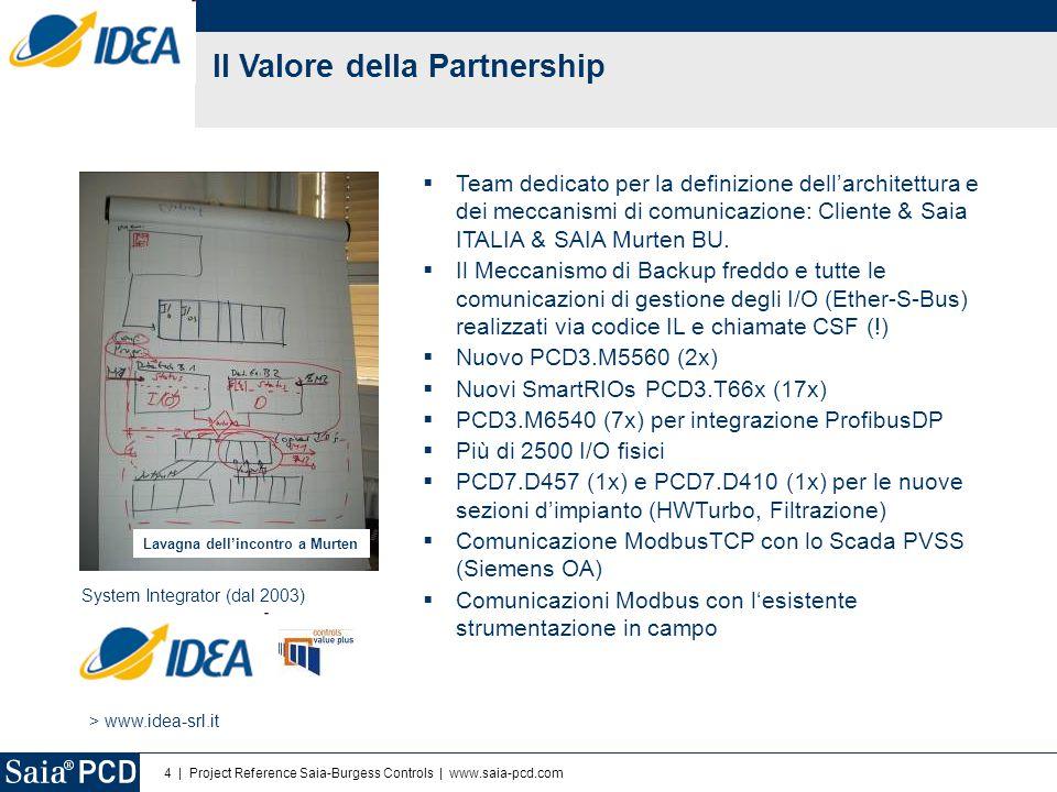 Il Valore della Partnership