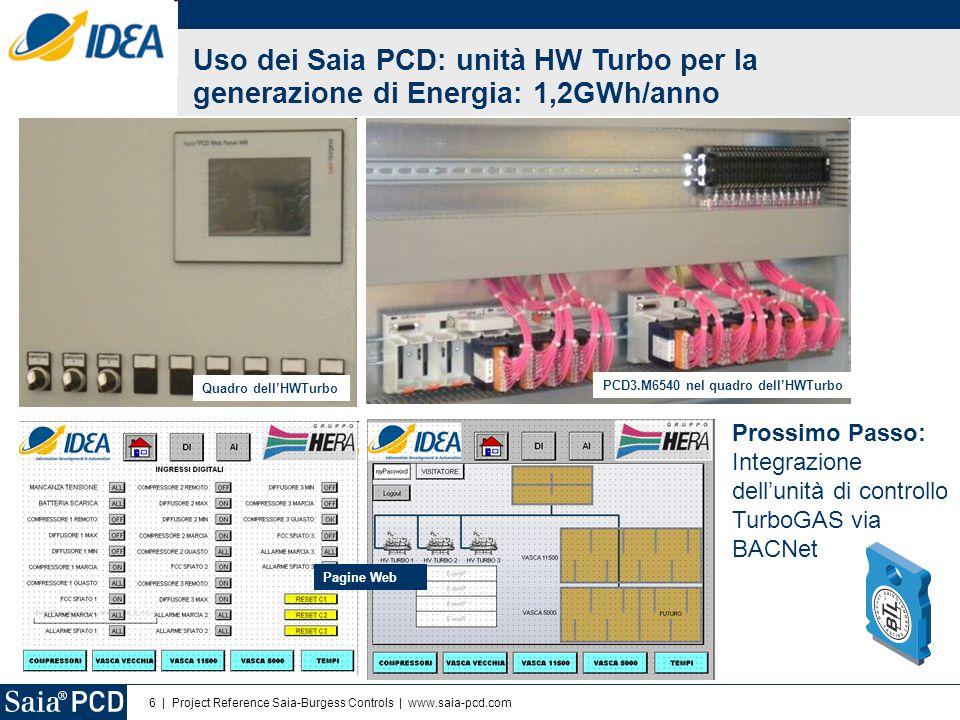 Uso dei Saia PCD: unità HW Turbo per la generazione di Energia: 1,2GWh/anno