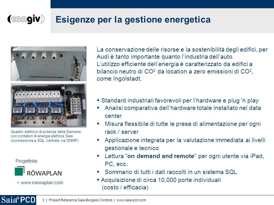 Esigenze per la gestione energetica