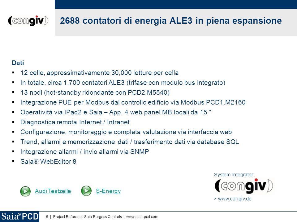 2688 contatori di energia ALE3 in piena espansione