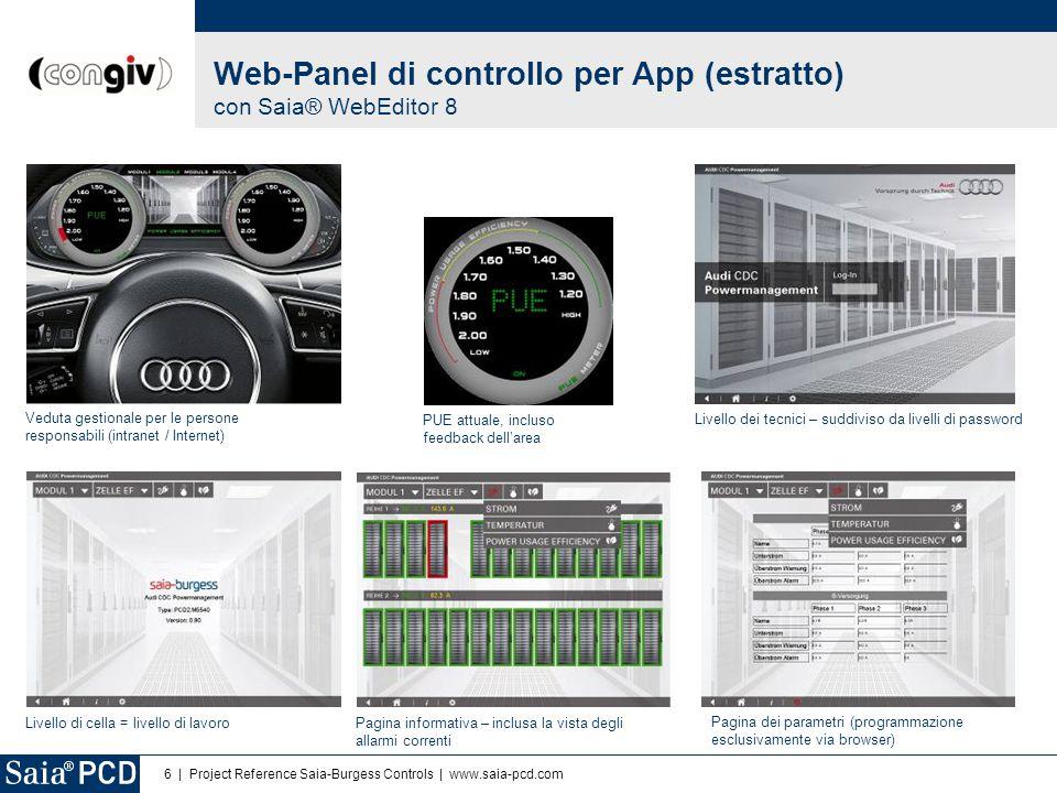 Web-Panel di controllo per App (estratto) con Saia® WebEditor 8