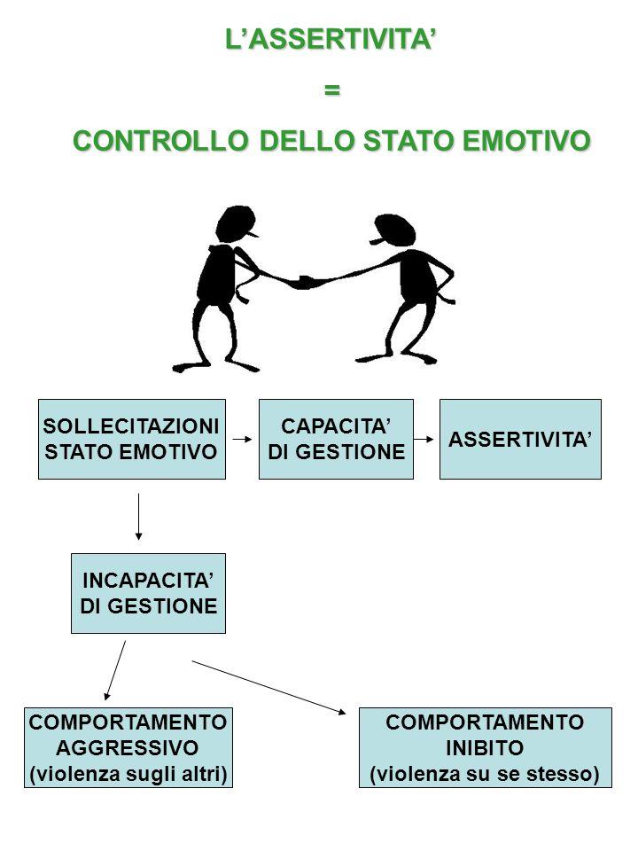 L'ASSERTIVITA' = CONTROLLO DELLO STATO EMOTIVO