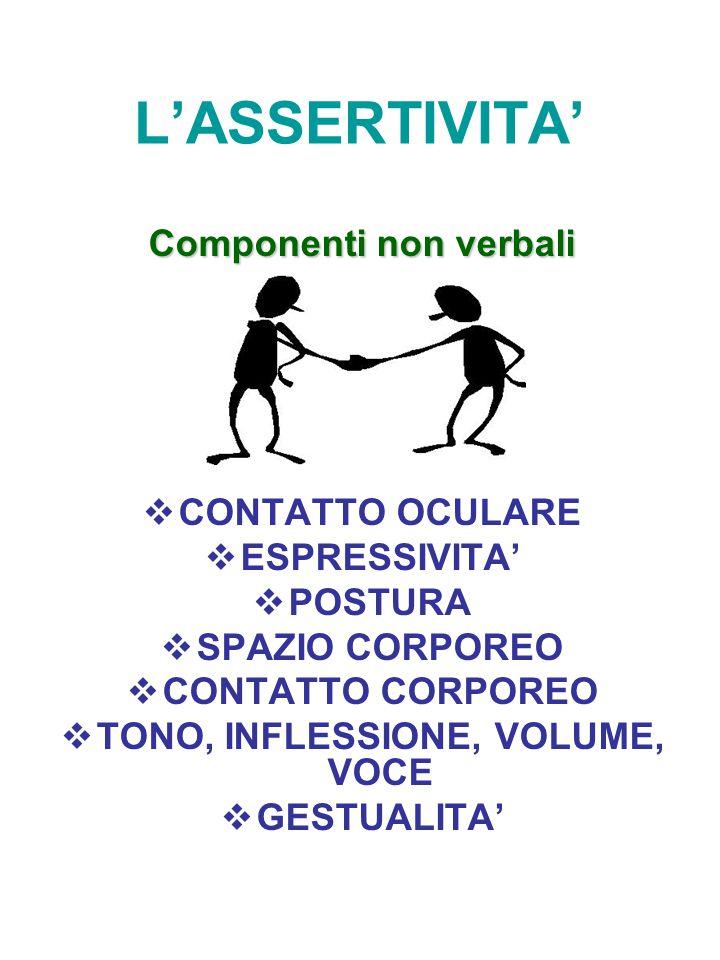 Componenti non verbali TONO, INFLESSIONE, VOLUME, VOCE