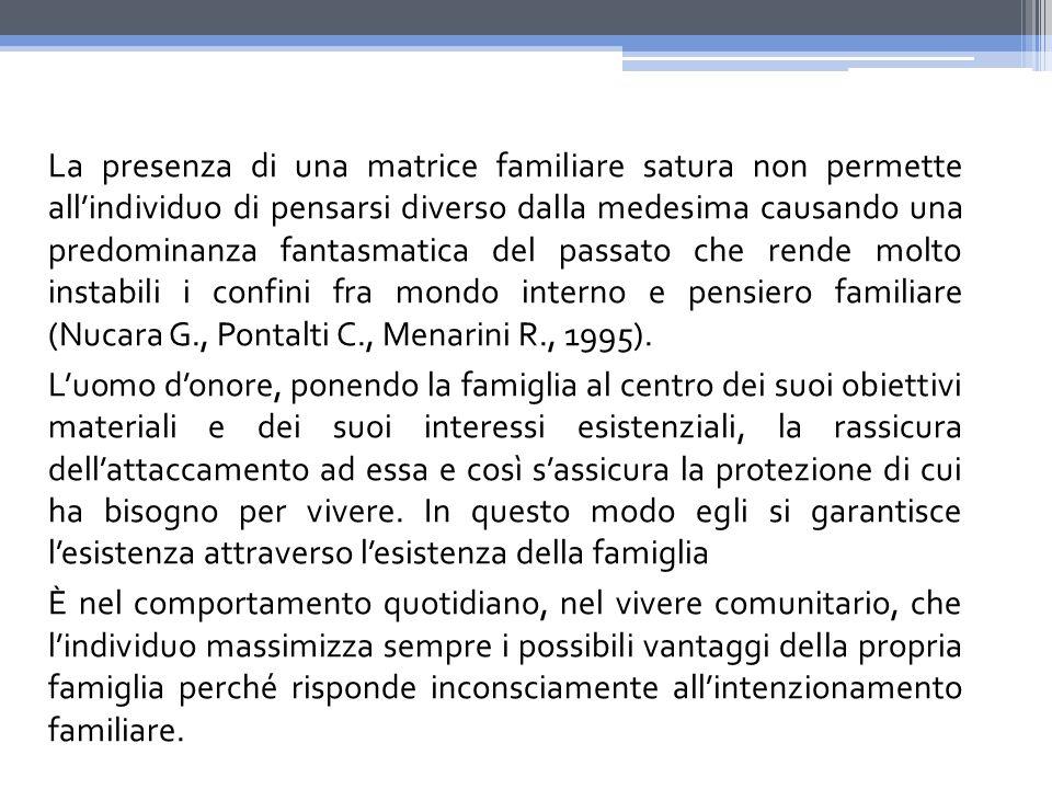 La presenza di una matrice familiare satura non permette all'individuo di pensarsi diverso dalla medesima causando una predominanza fantasmatica del passato che rende molto instabili i confini fra mondo interno e pensiero familiare (Nucara G., Pontalti C., Menarini R., 1995).