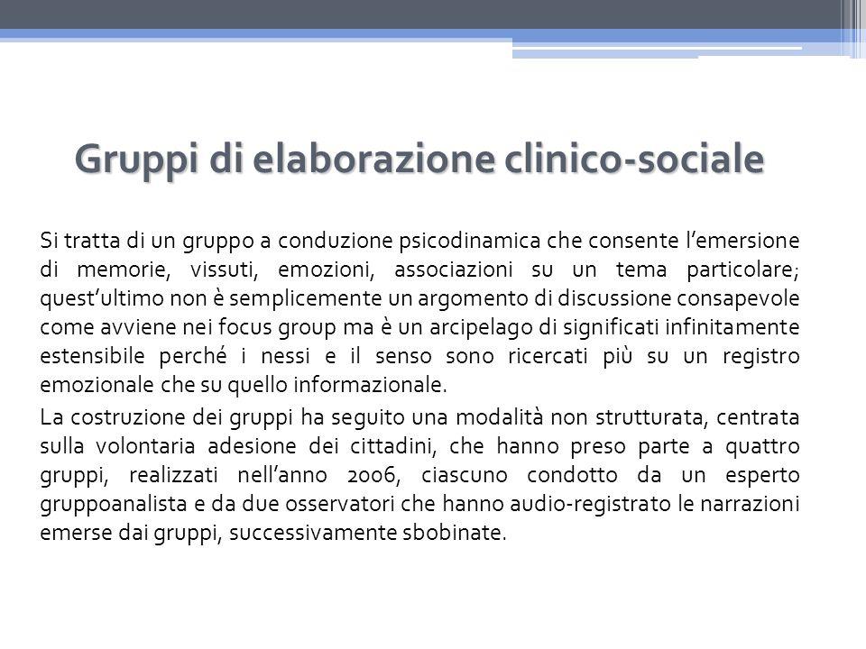 Gruppi di elaborazione clinico-sociale