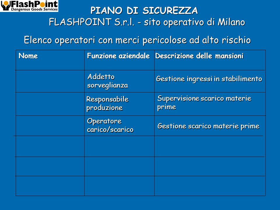 FLASHPOINT S.r.l. - sito operativo di Milano