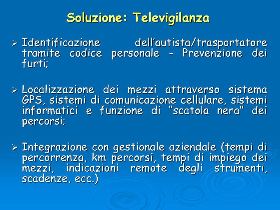Soluzione: Televigilanza
