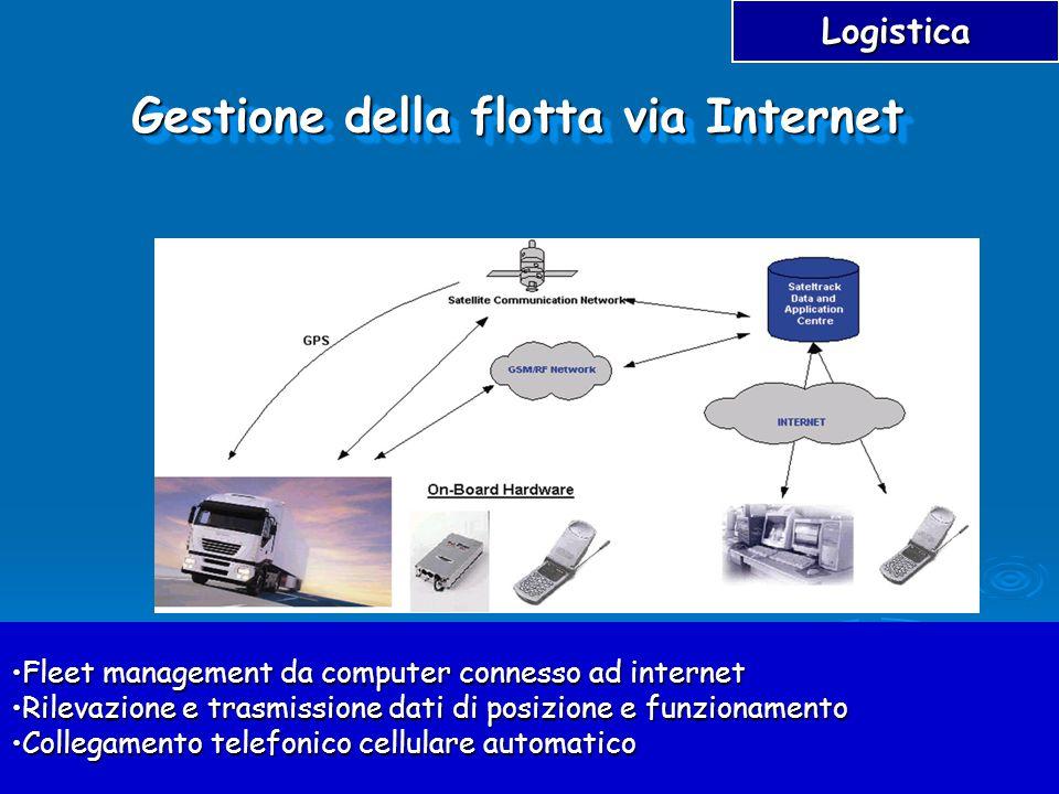 Gestione della flotta via Internet
