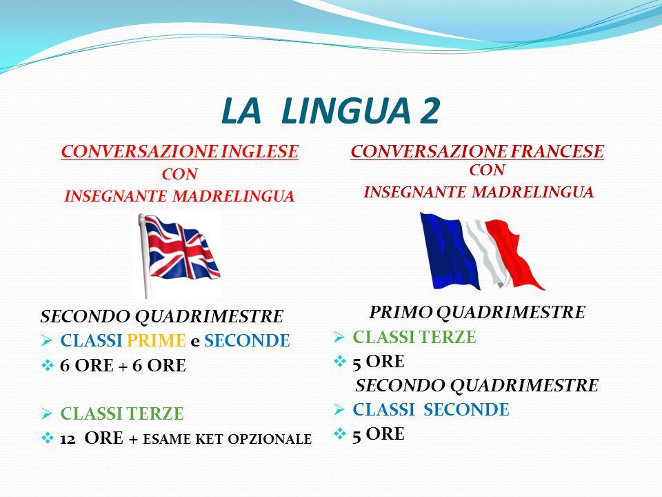 LA LINGUA 2 CONVERSAZIONE INGLESE SECONDO QUADRIMESTRE