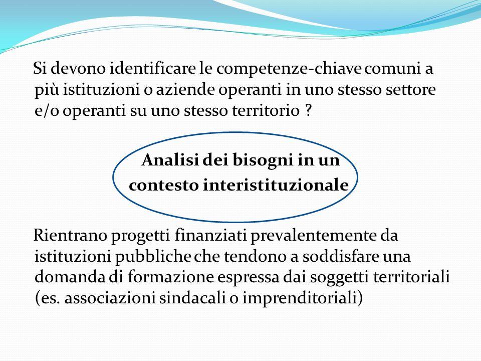 contesto interistituzionale