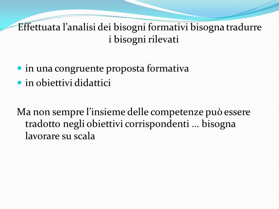 Effettuata l'analisi dei bisogni formativi bisogna tradurre i bisogni rilevati