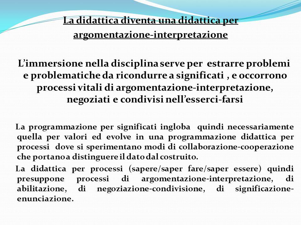 La didattica diventa una didattica per argomentazione-interpretazione