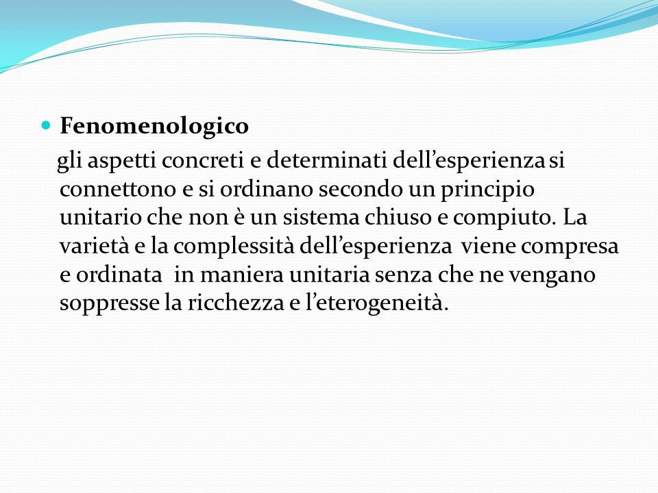 Fenomenologico