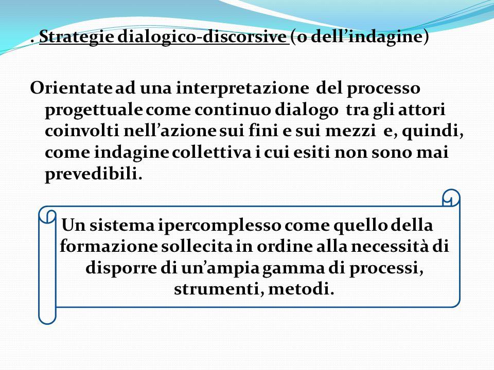 Strategie dialogico-discorsive (o dell'indagine) Orientate ad una interpretazione del processo progettuale come continuo dialogo tra gli attori coinvolti nell'azione sui fini e sui mezzi e, quindi, come indagine collettiva i cui esiti non sono mai prevedibili.