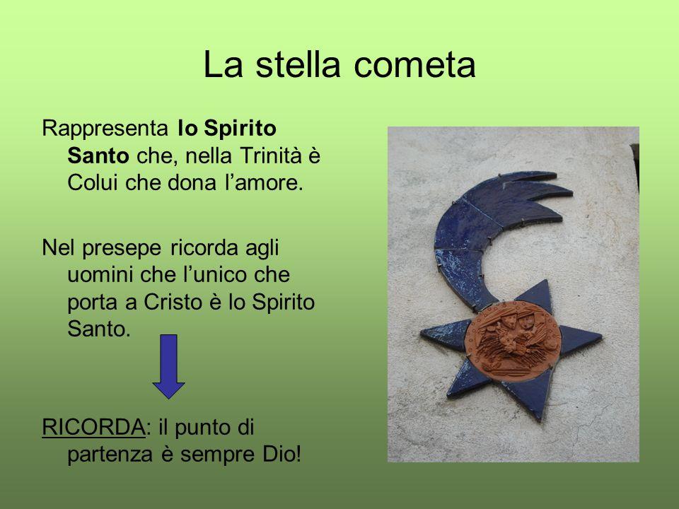 La stella cometa Rappresenta lo Spirito Santo che, nella Trinità è Colui che dona l'amore.