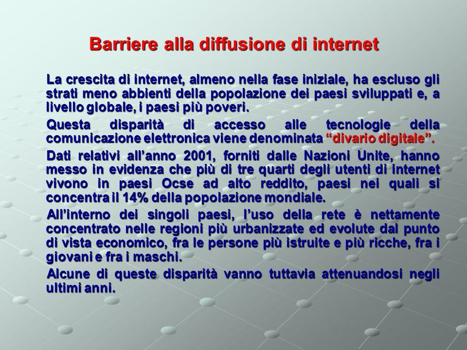 Barriere alla diffusione di internet