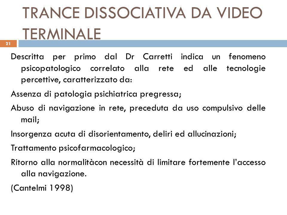 TRANCE DISSOCIATIVA DA VIDEO TERMINALE