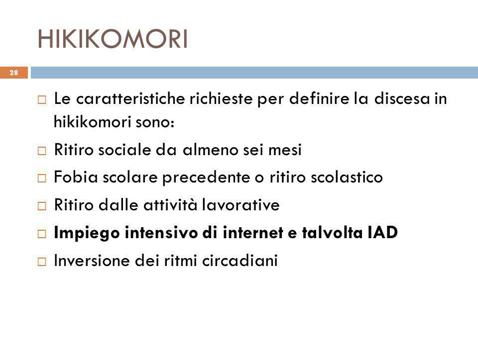 HIKIKOMORI Le caratteristiche richieste per definire la discesa in hikikomori sono: Ritiro sociale da almeno sei mesi.