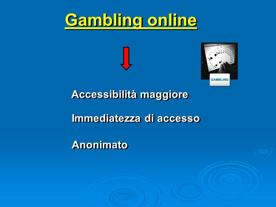 Gambling online Accessibilità maggiore Immediatezza di accesso