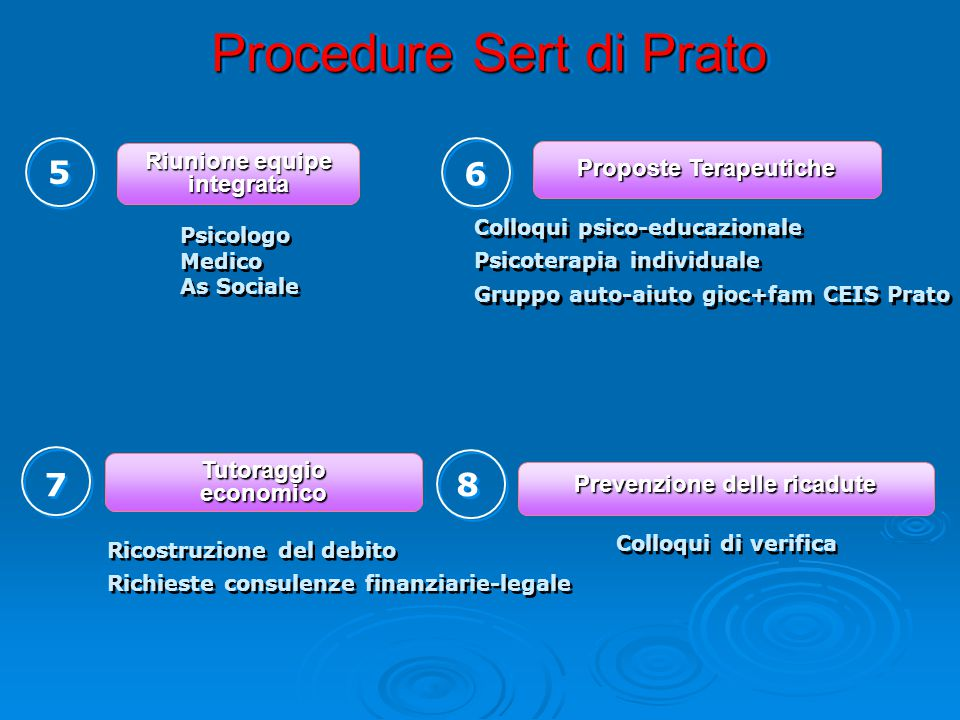 Procedure Sert di Prato