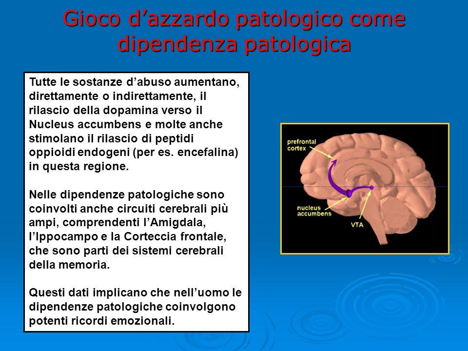 Gioco d'azzardo patologico come dipendenza patologica