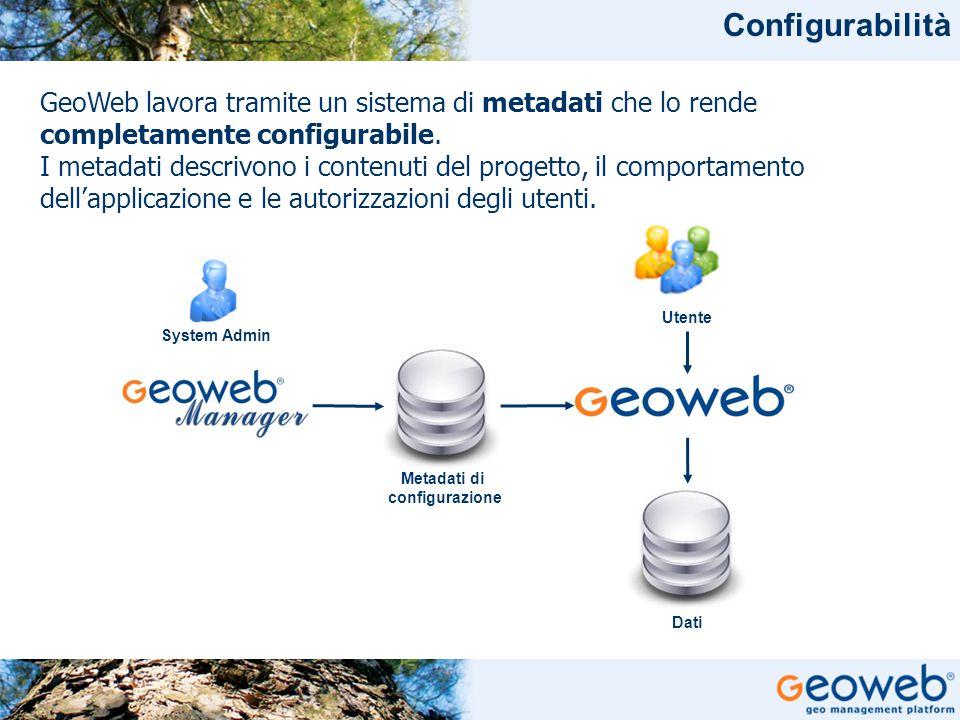 Metadati di configurazione
