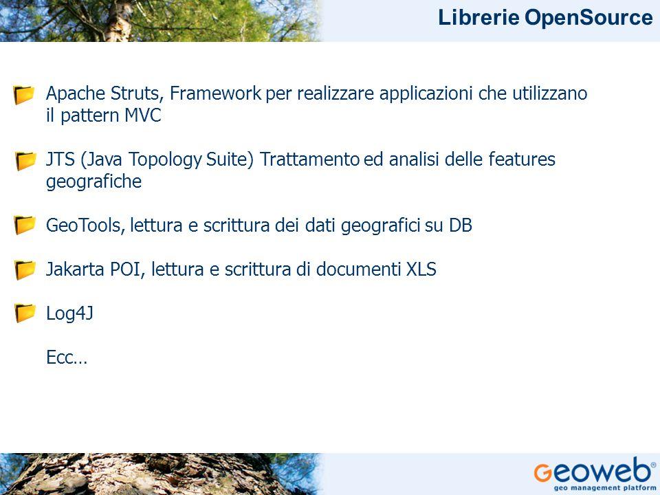 Librerie OpenSource Apache Struts, Framework per realizzare applicazioni che utilizzano il pattern MVC.