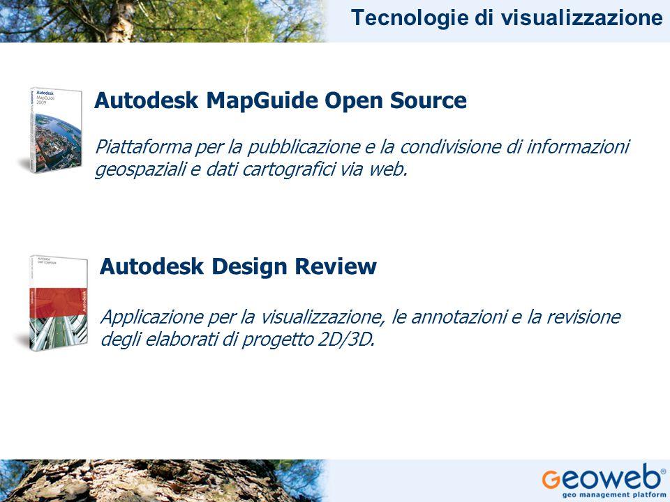 Tecnologie di visualizzazione