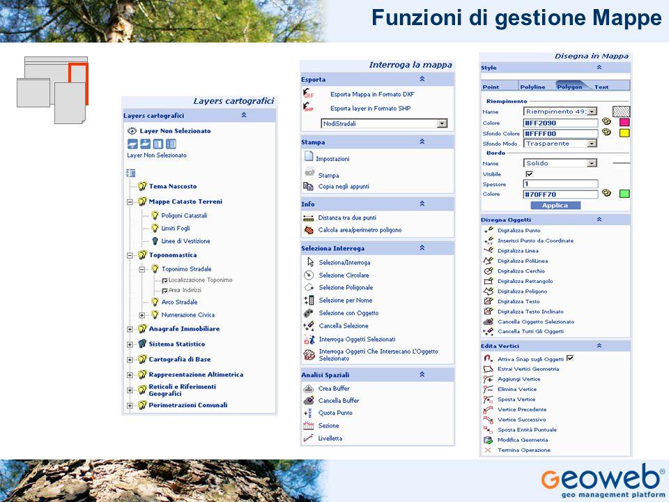 Funzioni di gestione Mappe