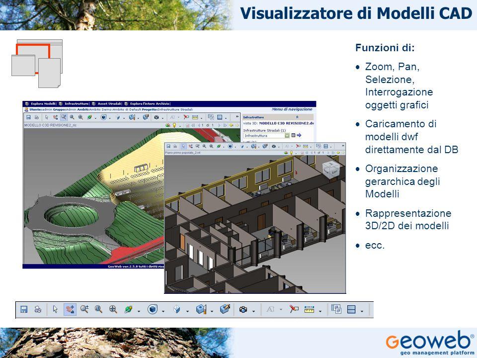 Visualizzatore di Modelli CAD