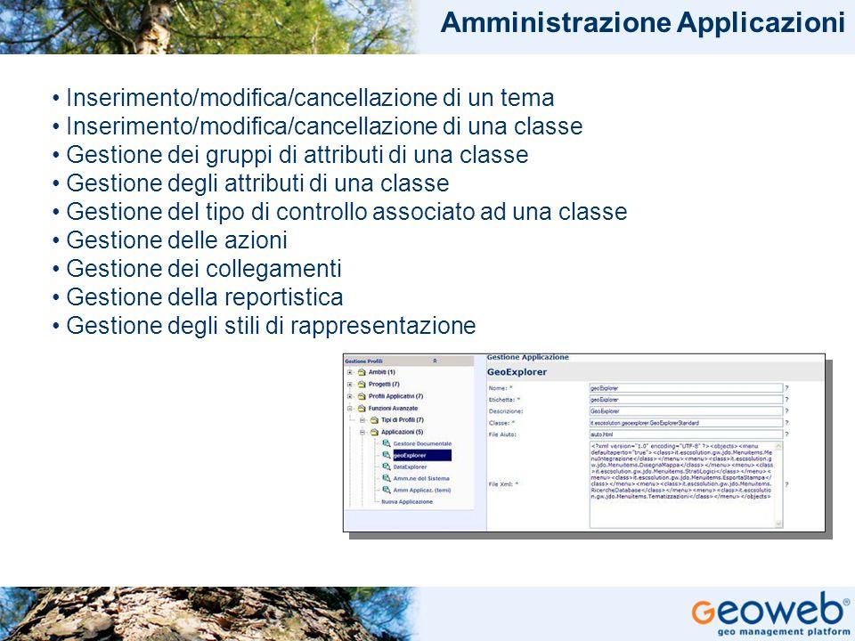 Amministrazione Applicazioni