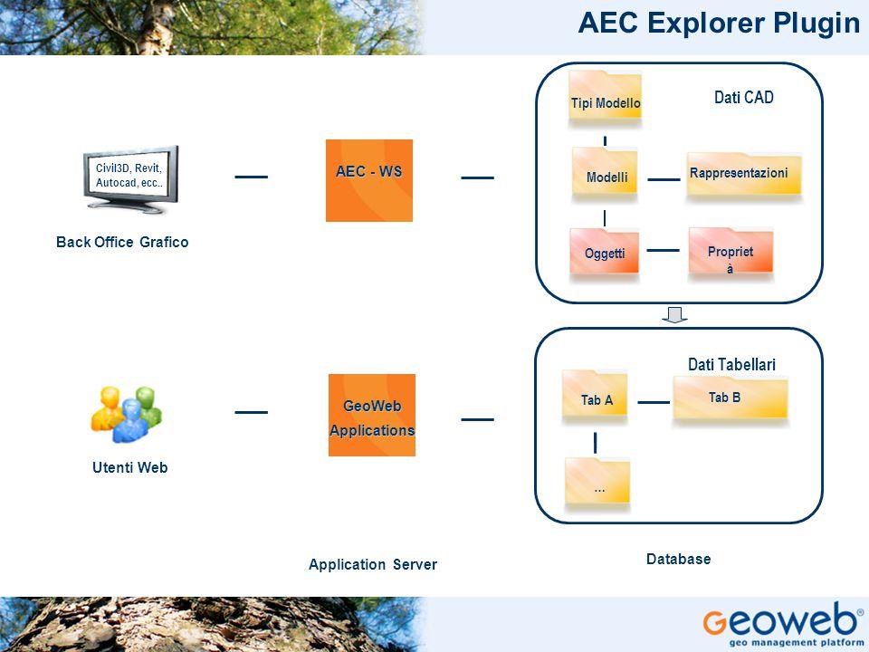 AEC Explorer Plugin Dati CAD Dati Tabellari Tipi Modello AEC - WS