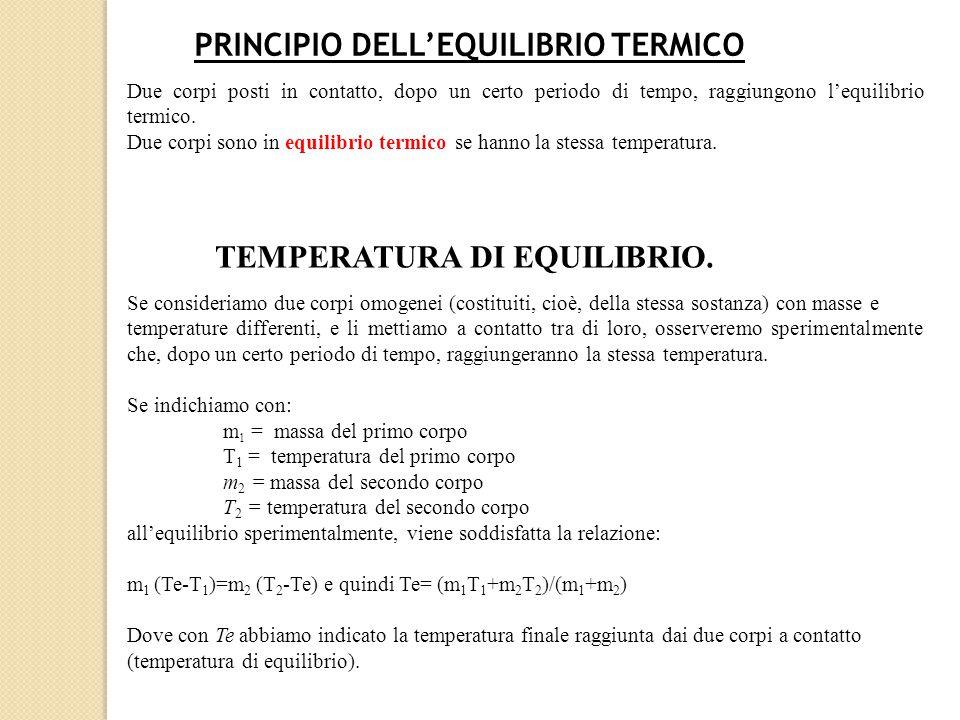 PRINCIPIO DELL'EQUILIBRIO TERMICO