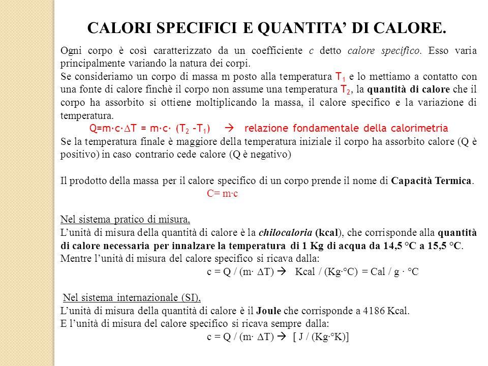 Q=m·c·DT = m·c· (T2 –T1)  relazione fondamentale della calorimetria