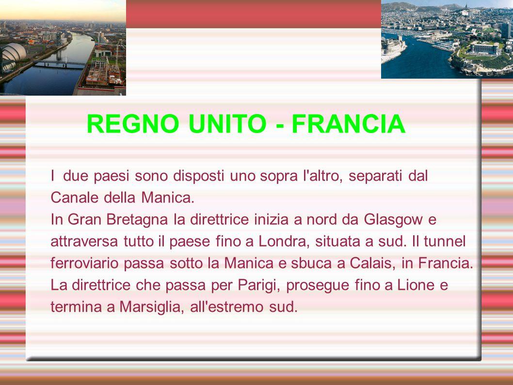 REGNO UNITO - FRANCIA I due paesi sono disposti uno sopra l altro, separati dal Canale della Manica.