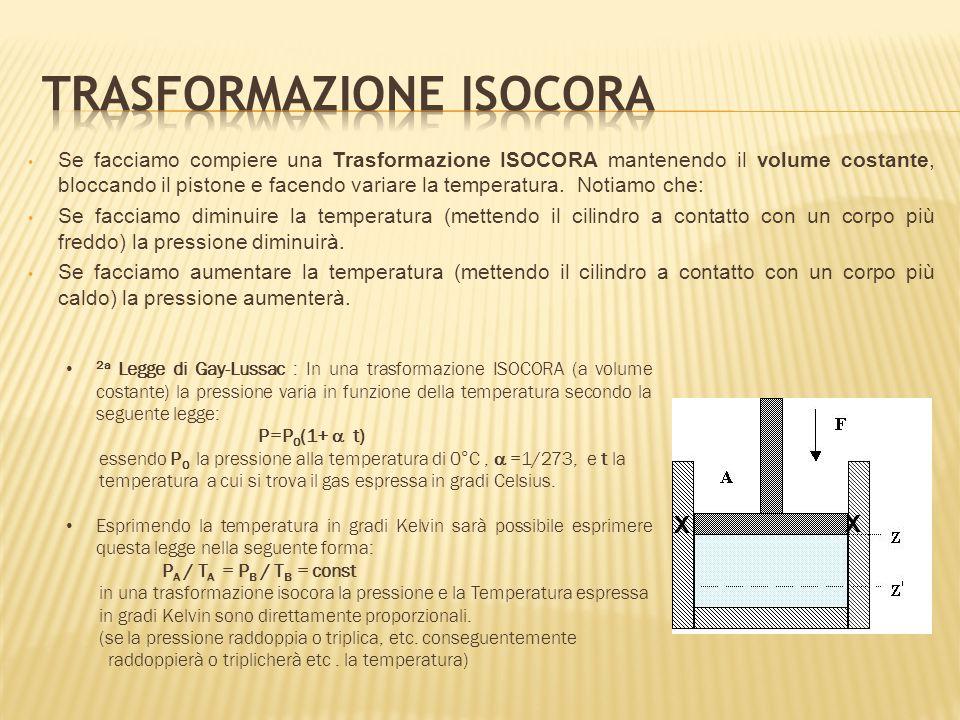 TRASFORMAZIONE isocora
