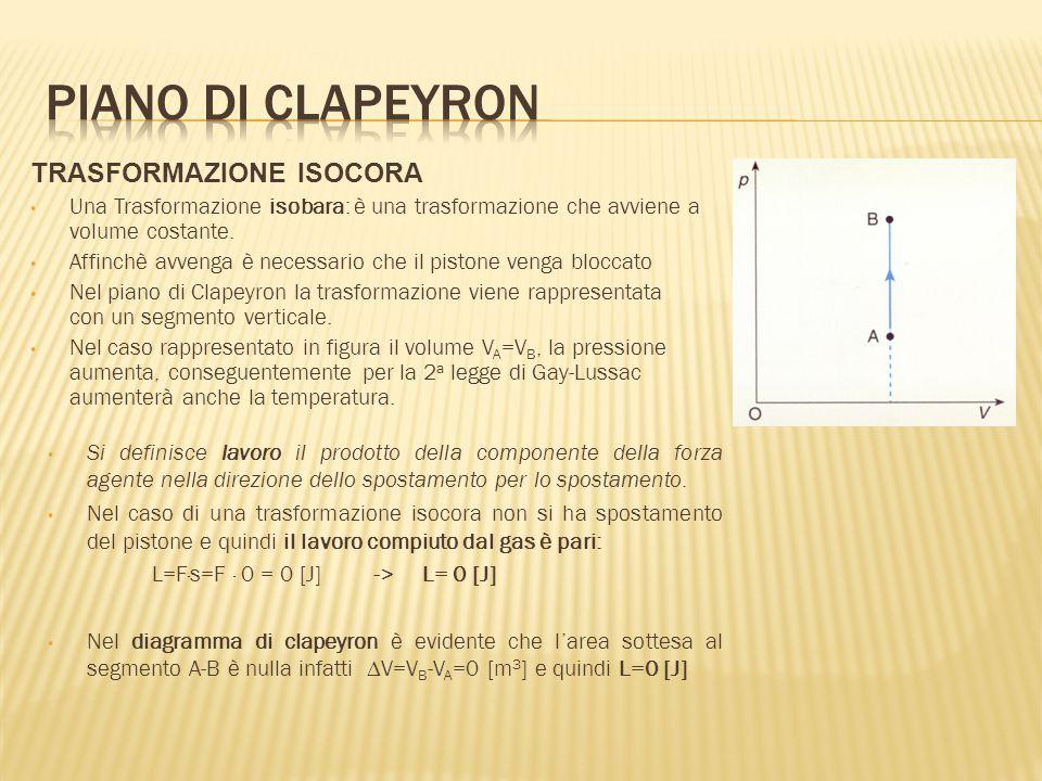 Piano di clapeyron TRASFORMAZIONE ISOCORA