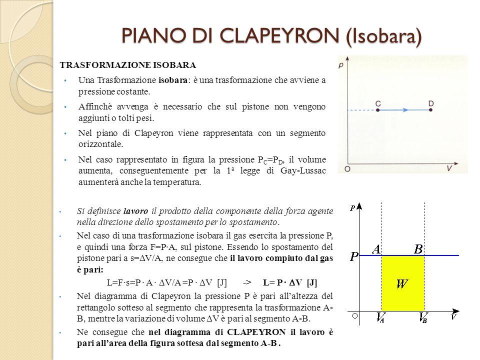 PIANO DI CLAPEYRON (Isobara)
