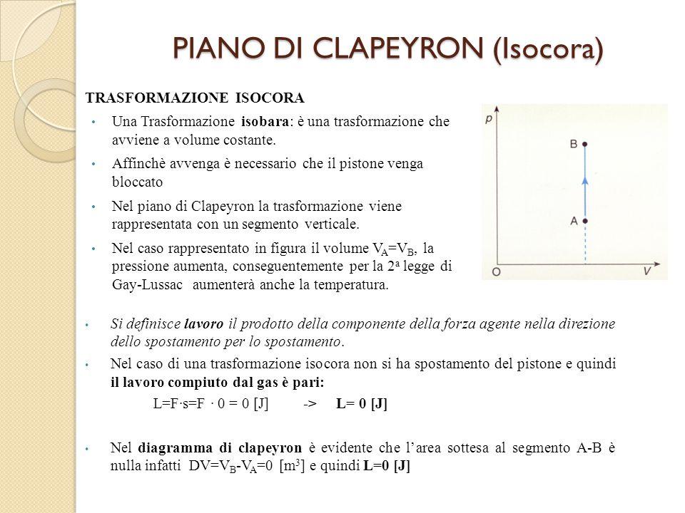 PIANO DI CLAPEYRON (Isocora)