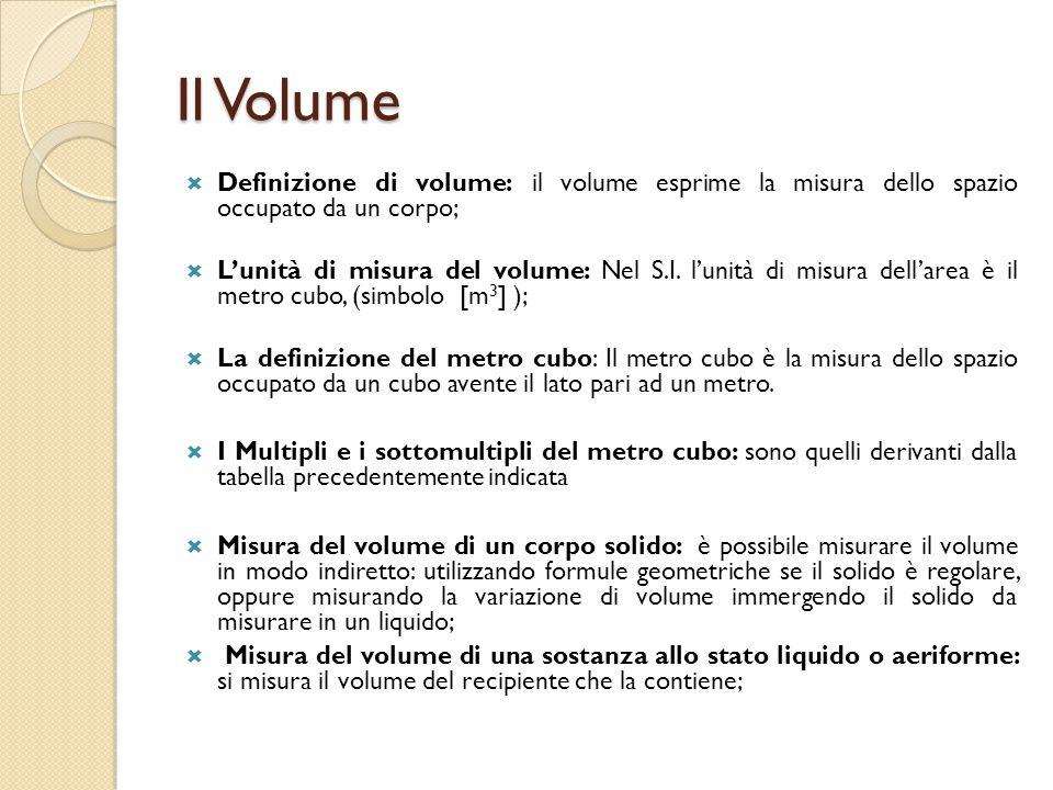 Il Volume Definizione di volume: il volume esprime la misura dello spazio occupato da un corpo;
