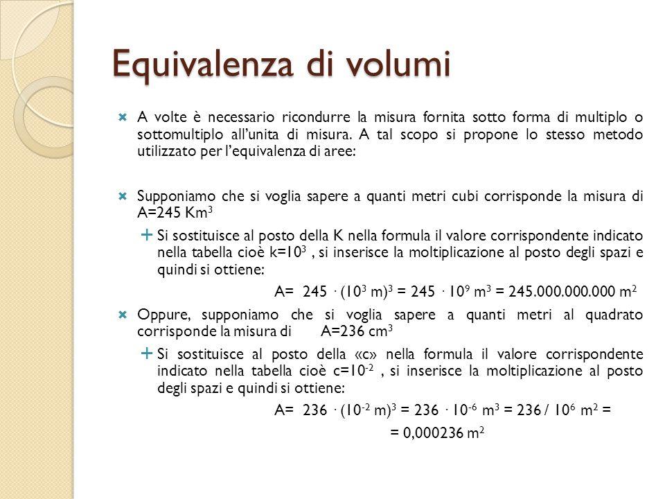 Equivalenza di volumi