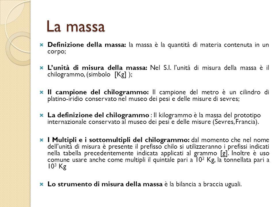 La massa Definizione della massa: la massa è la quantità di materia contenuta in un corpo;