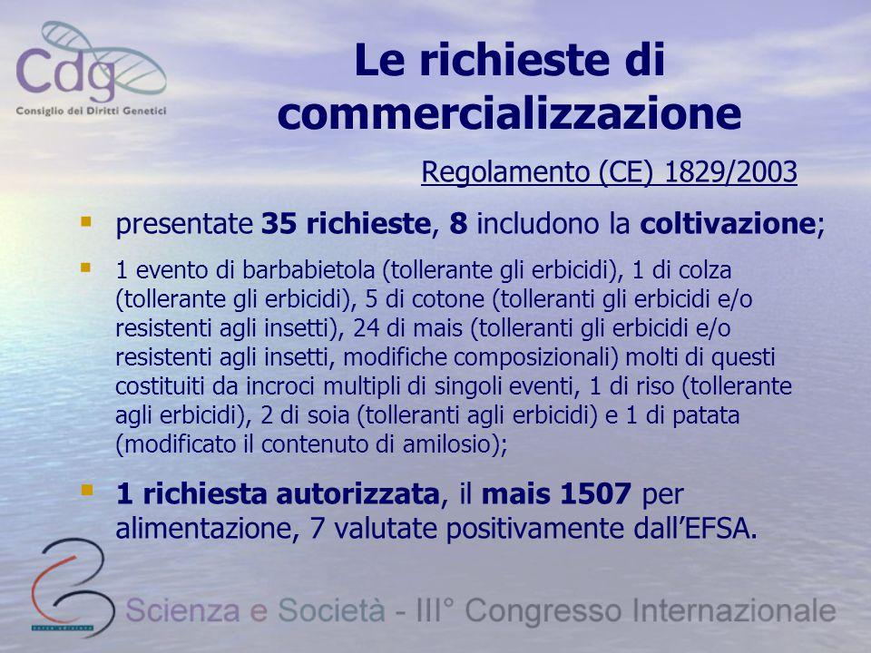 Le richieste di commercializzazione