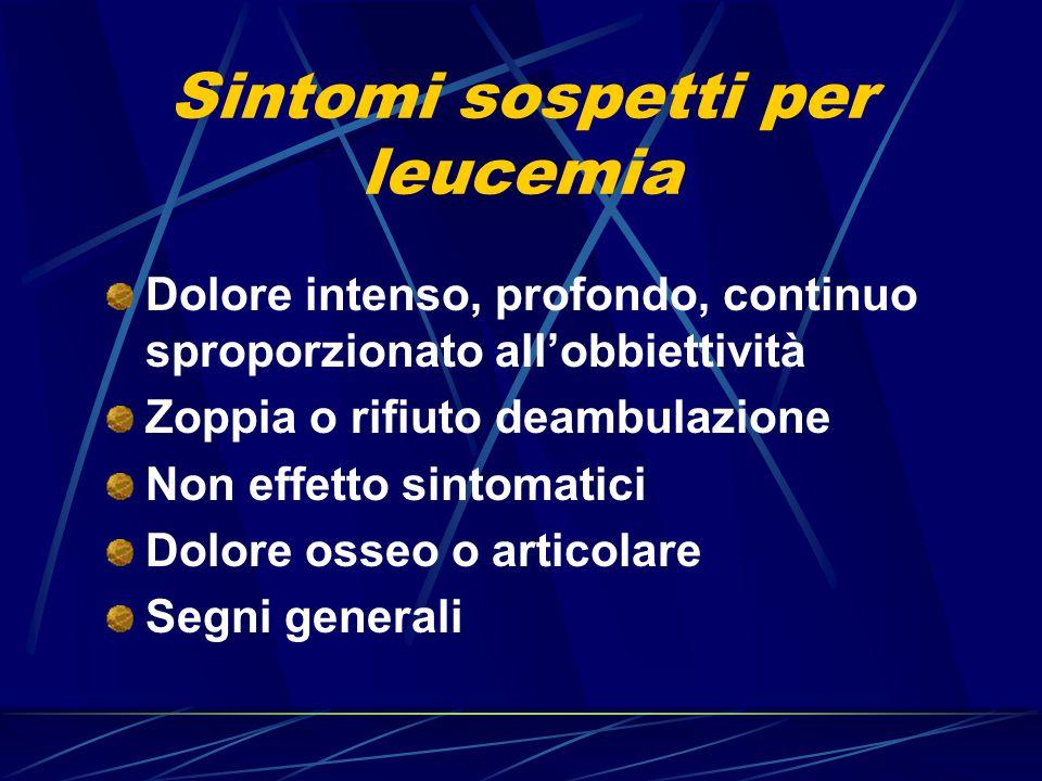 Sintomi sospetti per leucemia