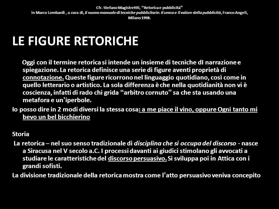 Cfr. Stefano Magistrettti, Retorica e pubblicità in Marco Lombardi , a cura di, Il nuovo manuale di tecniche pubblicitarie. Il senso e il valore della pubblicità, Franco Angeli, Milano 1998.