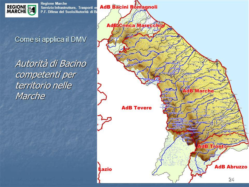 Autorità di Bacino competenti per territorio nelle Marche
